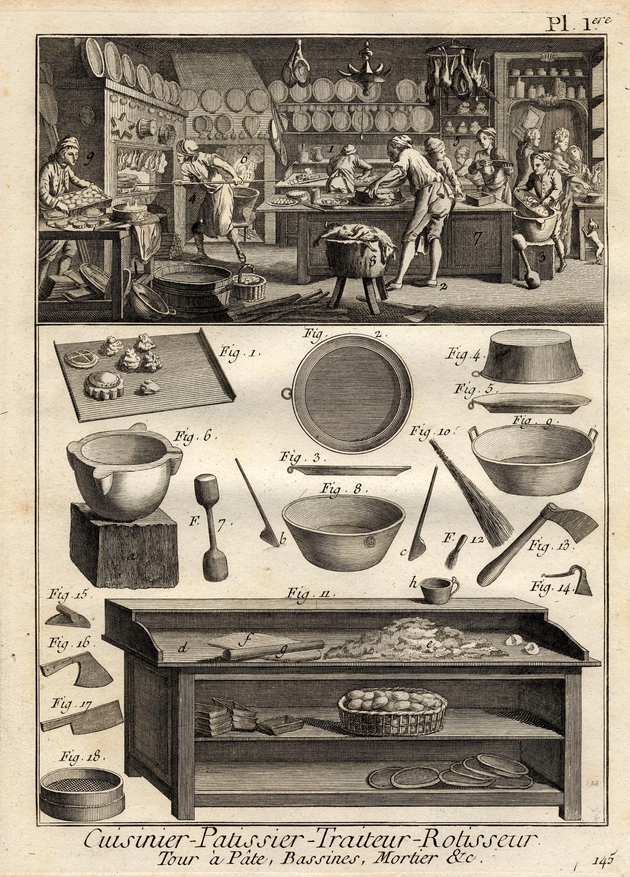 Contenu du [Cuisinier – Patissier – Traiteur – Rotisseur]