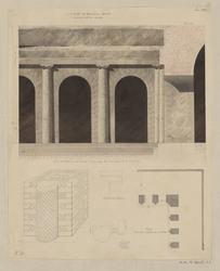 A la villa de Mecènes à Tivoli