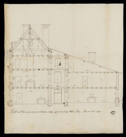 Profil de l'Aile au Couchant du Château de Cirei, pris sur la ligne AB du …