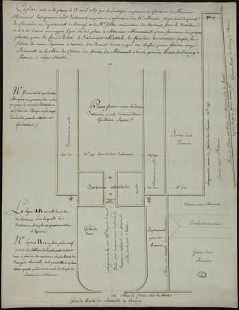 Ce plan cotté a été planté le 25 avril 1787 par le sousigné en presence et…