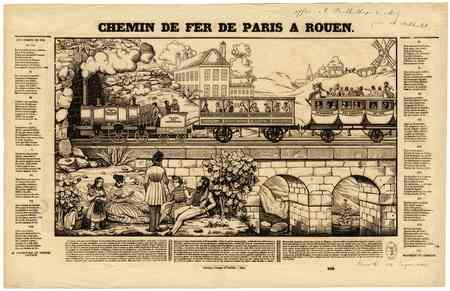 Chemin de fer de Paris à Rouen