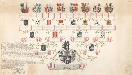 Arbre généalogique de Françoise Louise de WARSBERG