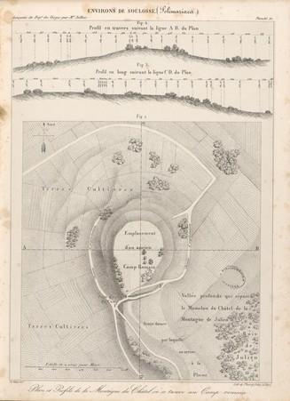 Environs de Soulosse. Plan et profils de la montagne du Châtel où se trouv…