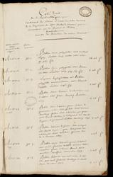 Catalogue de l'abbaye de Moyenmoutier