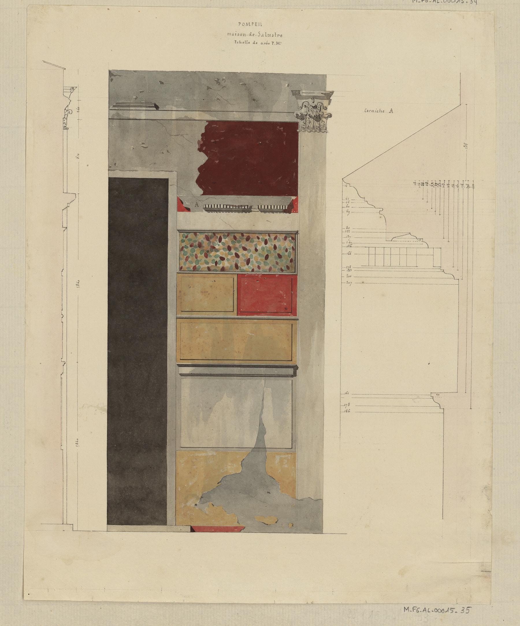 Contenu du Pompéi, maison de Salustre
