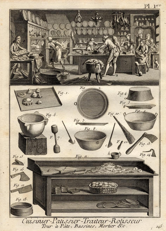 Contenu du Les pâtisseries liées à l'Histoire de France et de renommée mondiale